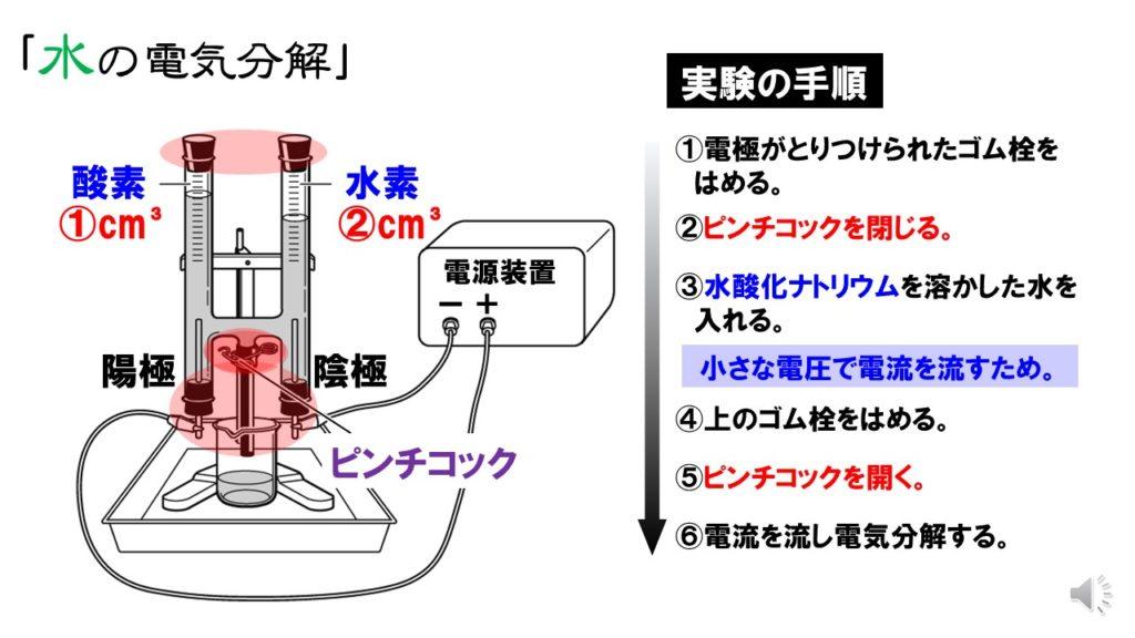 電気分解の手順