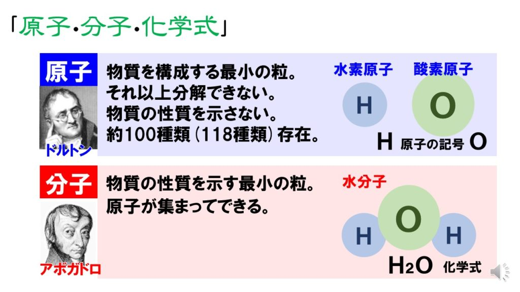 原子と分子