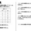中1数学「資料の整理の解き方のポイント」度数分布表・ヒストグラム 練習問題