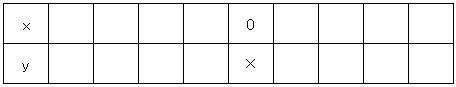 反比例の表
