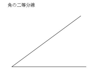 角の二等分線
