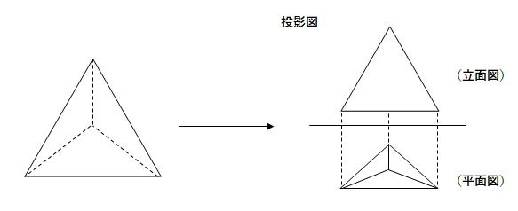 三角錐の投影図