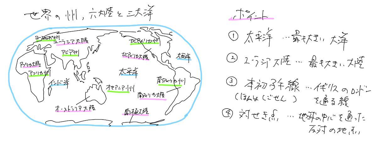 世界の州・大陸・海洋