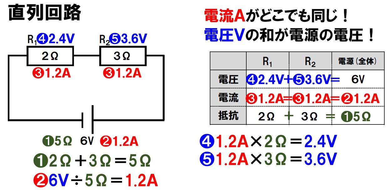 直列回路2