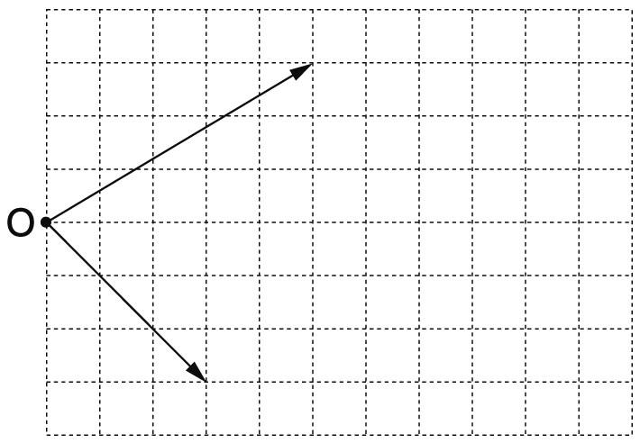 力の合成の作図
