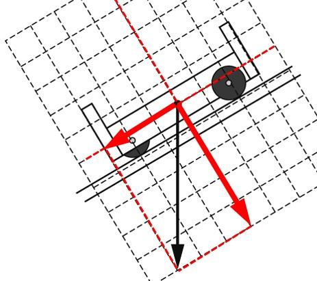 力の分解 作図解答2