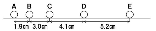 ストロボスコープでの速さの計算