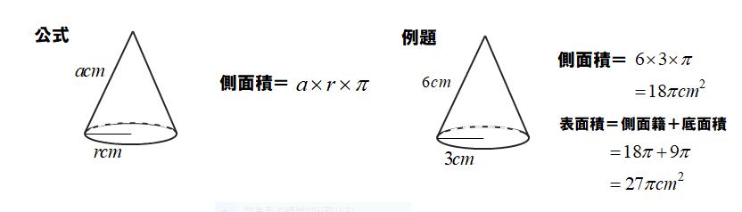 円錐の側面積・表面積