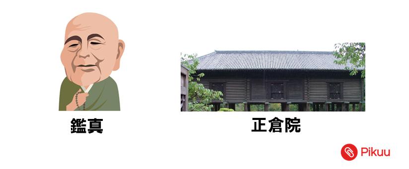鑑真と正倉院(中学歴史)