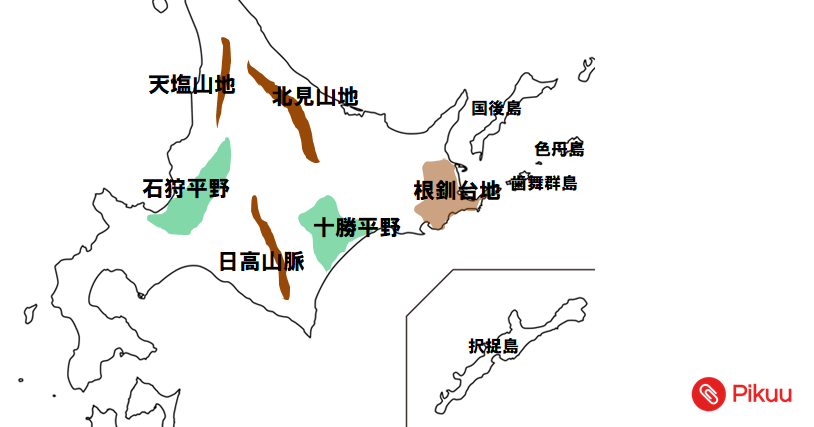 北海道の地形