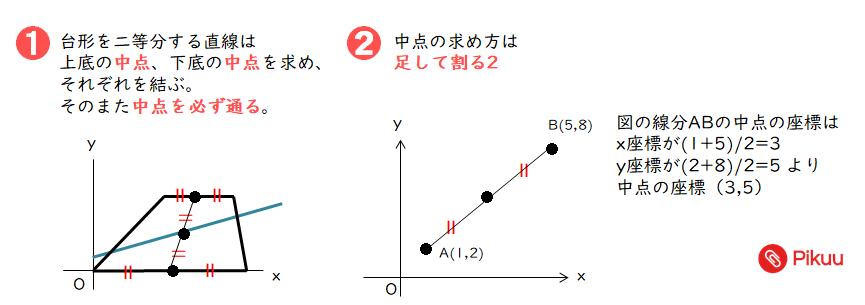 台形の二等分線解説
