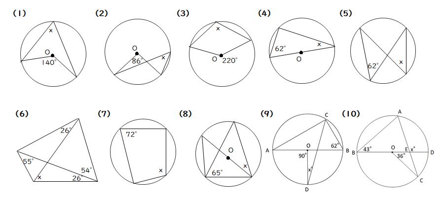 円周角の定理問題