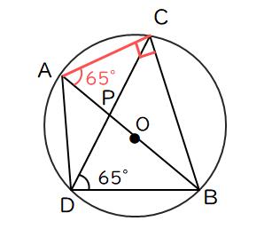 円と相似解説1
