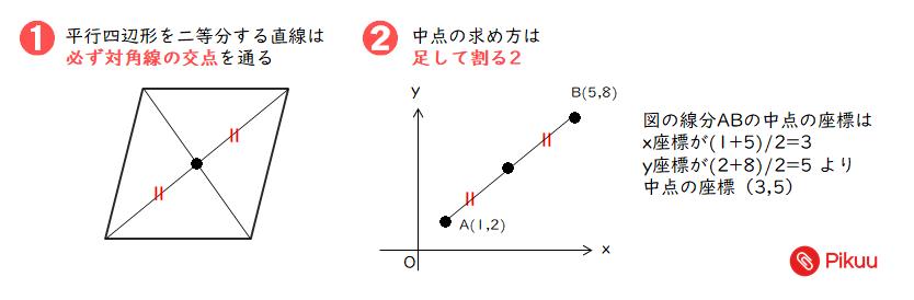 平行四辺形を2等分する手順