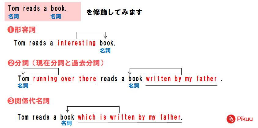 名詞を修飾する(中学英文法)