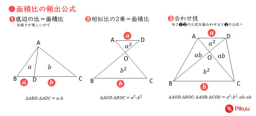 面積比の公式1