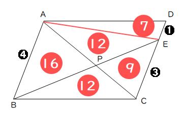 平行四辺形の面積比基本解説