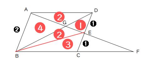 面積比標準問題解説2