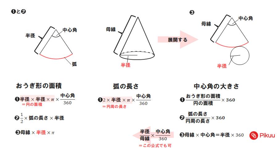 おうぎ形に関する公式(中学数学)