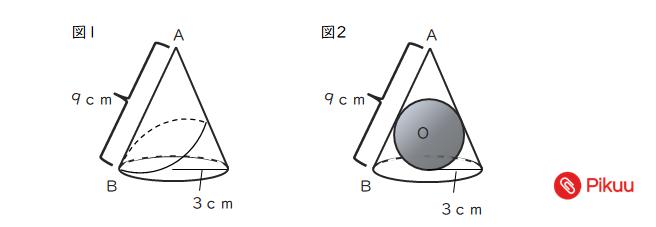 内接する円の半径の半径の練習問題