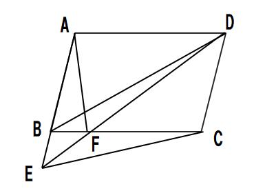 等積変形問題