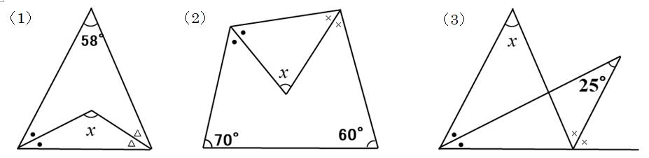 ビジュアル二等分線の角度