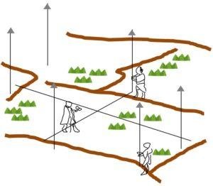 太閤検地の図
